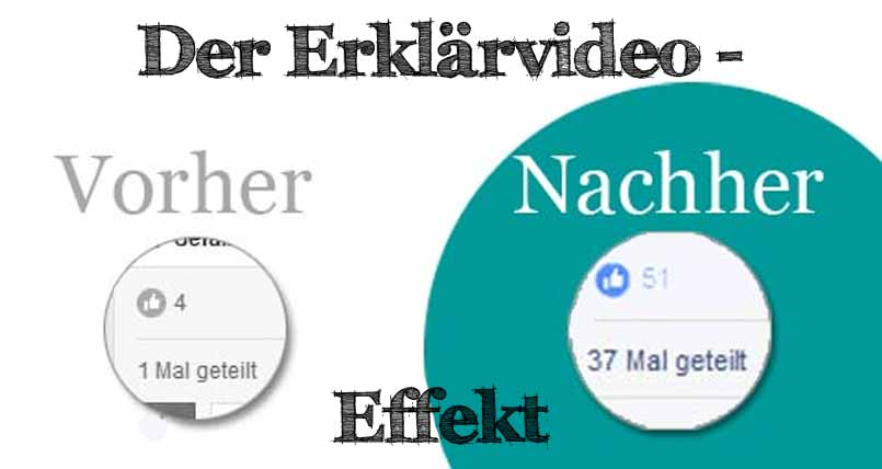 Erklärvideo Social Media