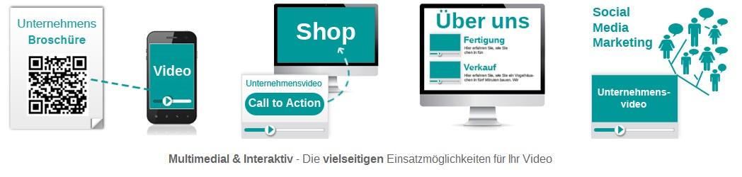Unternehmensvideo Einsatzgebiete