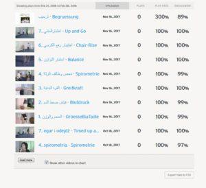 Videotracking Projekt in der Übersicht